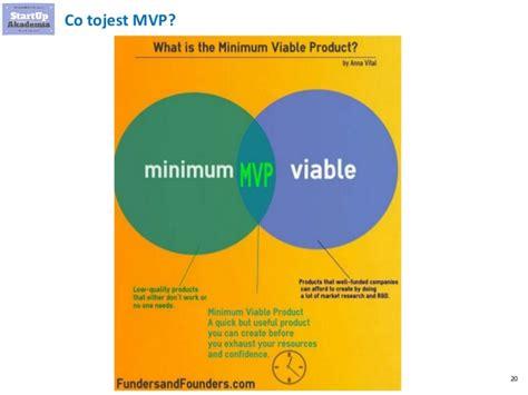 the business idea merit test przykłady mvp i metod badania rynku startupu