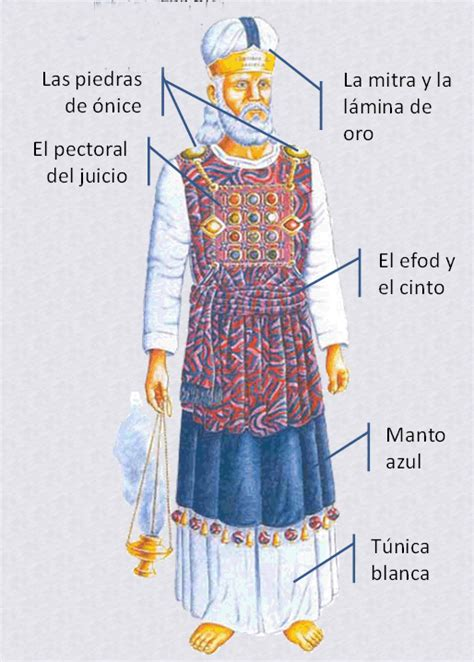 las vestiduras del sumo sacerdote de israel aun hay esperanza para ti 2 170 parte el sacerdocio las