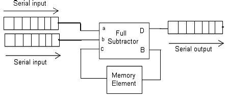 octal decoder diagram encoder diagram ~ elsavadorla
