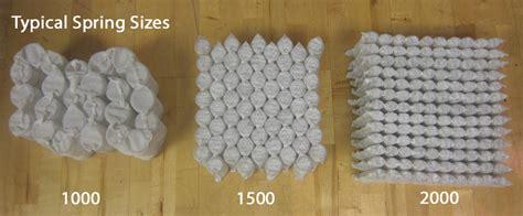 Open Coil Mattress Vs Pocket Sprung by Organic Cotton Mattress Mattressshop