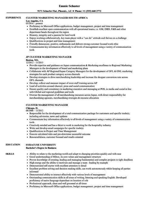 sandwich maker resume