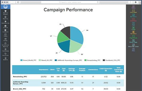 Google Adwords Audit Reports For Clients Adwords Account Audit Template