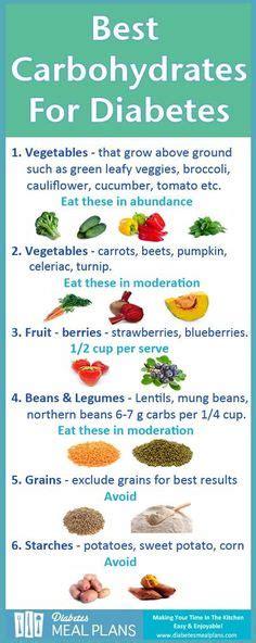 printable recipes for diabetics printable diabetic meal plans sle menu for 1800