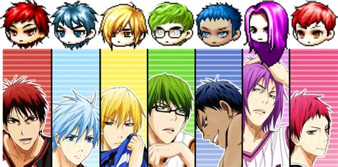 Kalender Poster Kuroko No Basket And Haikyuu maple character kuroko no basket d by vegeeey on deviantart