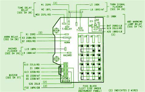 light wiring diagram for 96 dodge ram 1500 get