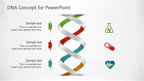 dna web page design template dna concept template for powerpoint slidemodel