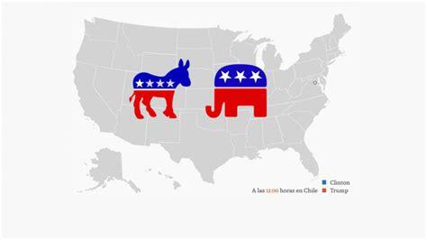 quien va ganando las elecciones 2016 usa quien va ganando las elecciones de usa 2016 elecciones en