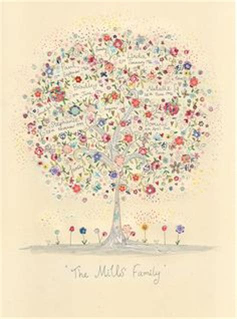 1000 images about family tree chart on pinterest family