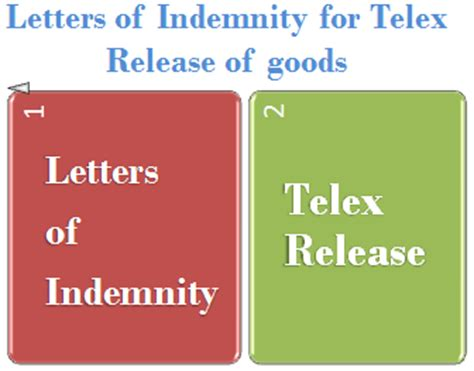 Guarantee Letter For Telex Release Bank Guarantee Release Letter Oliveslate