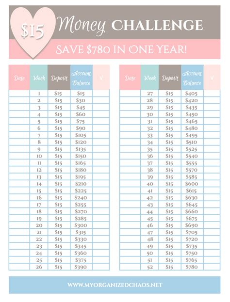 2 easy money savings challenges savings challenge