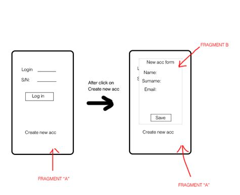 android layout under another layout android how to place one fragment on another