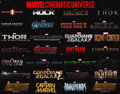 film marvel tutti top ten films of the marvel cinematic universe the reel