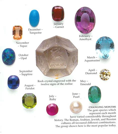 entertainment 4 u all about types of gemstones