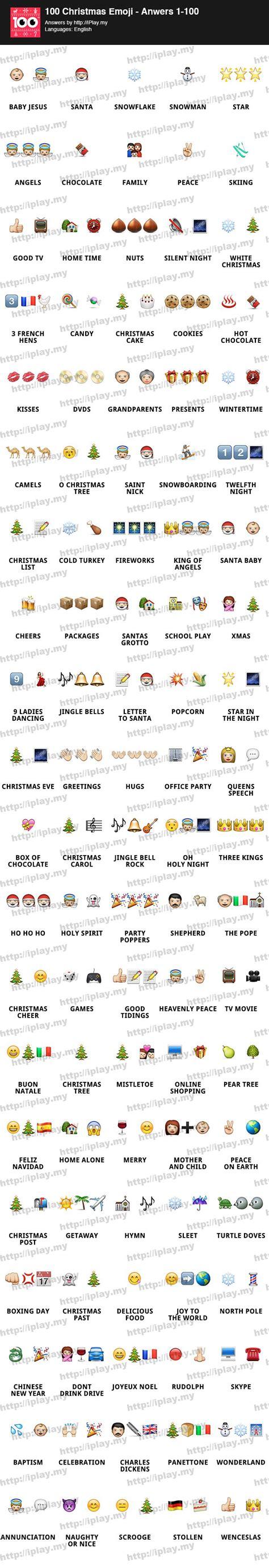 emoji quiz answers 25 best ideas about emoji quiz on pinterest guess the
