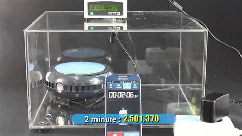 car air purifier cigarette smoke test
