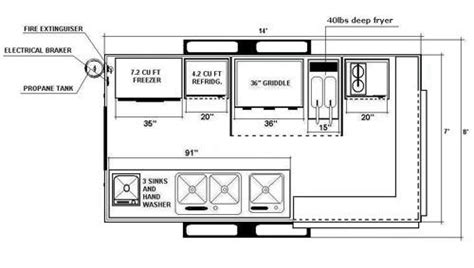food truck kitchen design sle drawing of a mobile kitchen food truck start with