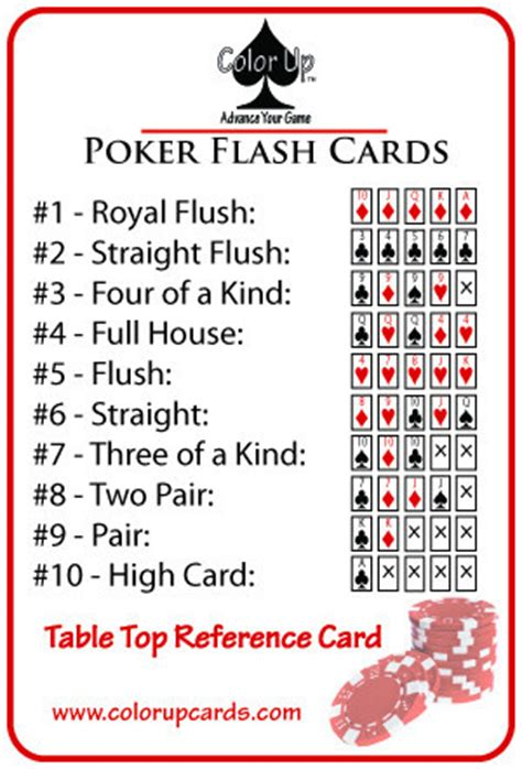 printable version of poker hands texas holdem rules google search poker tournament