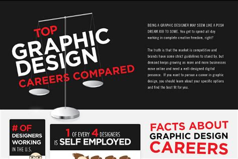 design graphic trends 2014 13 graphic design industry statistics and trends