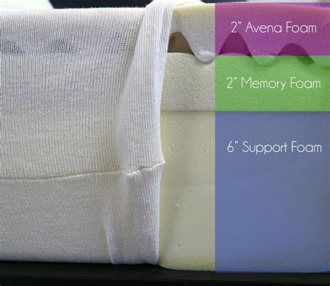 memory foam sheets leesa loom and leaf vs leesa mattress review sleepopolis