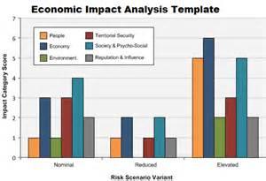 economic analysis template economic impact analysis template projectemplates