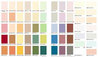 contoh warna cat tembok  rumah minimalis
