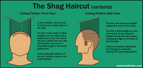haircut diagrams how to how to cut a shag haircut diagram