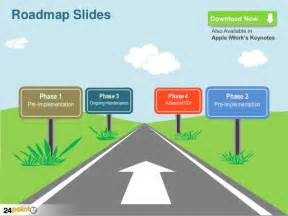 Hr Roadmap Template by Roadmap Slides Powerpoint Business Templates