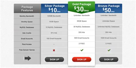 35 Free And Nice Pricing Table Psd Templates Best Wordpress Themes Review Photoshop Table Template