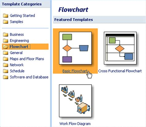 a beginner's guide to visio office support