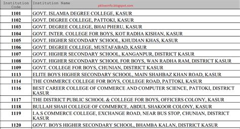 Kasur American No 2 bise lahore board colleges code list pk live info