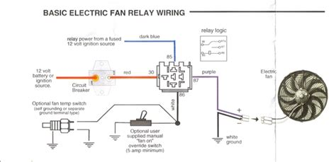 how to electric fan electric fan wiring diagram fuse box and wiring diagram
