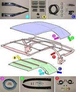 bmw e30 e36 convertible top repair and adjustment 3 series 1983 1999 pelican parts diy