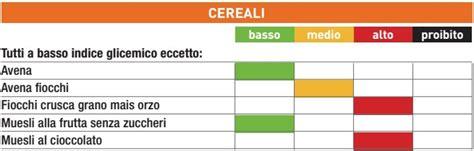 indice glicemico degli alimenti tabelle la tabella degli indici glicemici degli alimenti