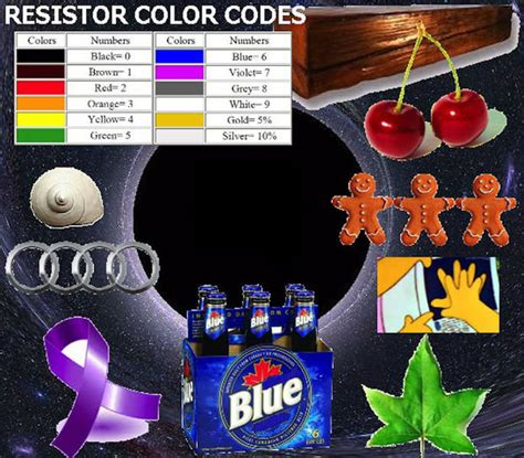 resistor color code easy ways remember easy way to remember resistor color code 28 images basics of electronics and communication