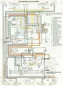 manx buggy wiring diagram buggy free printable wiring diagrams