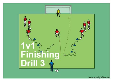 setting drills one person 1v1 youth football finishing drill 3 for coaching youtube
