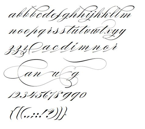 burgues script tattoo font generator ten typefaces of the decade print magazine