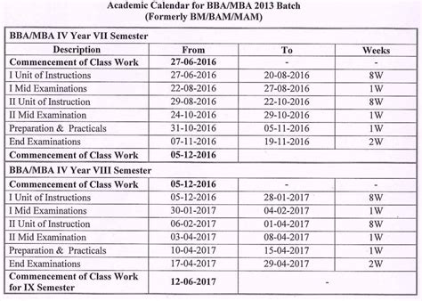 Mba Year Schedule by Jntuk Bba Mba Formerly Bm Bam Mam Iv Year Vii Viii