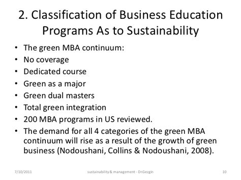 Is There An Mba Program In Sustainability by Sustainability Management Education India 2011