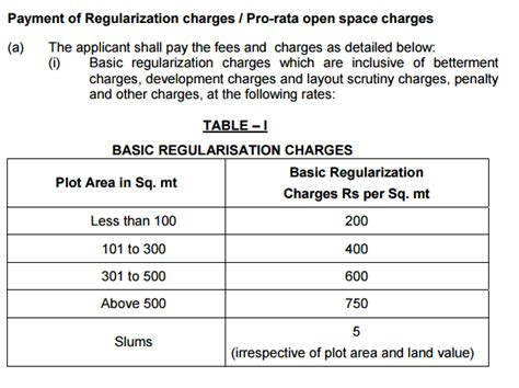 layout regularisation scheme 2015 layout regularisation scheme ghmc handbook lrs fees