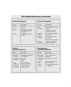 business balanced scorecard template business balanced scorecard exle best business cards