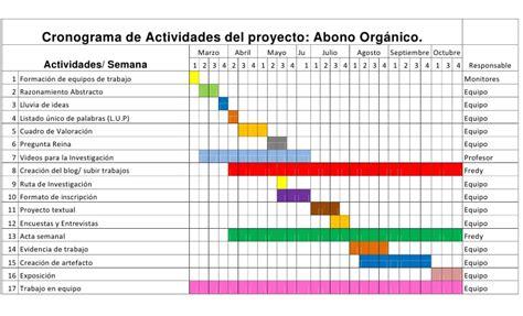 formato del cronograma de las actividades cronograma de actividades fredy cardona