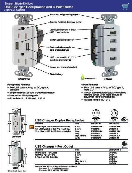 hubbell usb wiring diagram wiring diagram with description