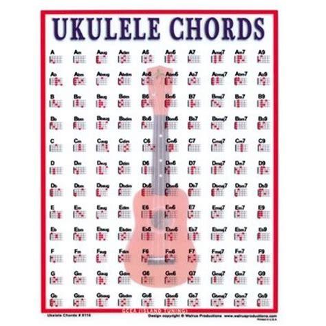 printable ukulele chord chart ukulele ukulele chords printable ukulele chords