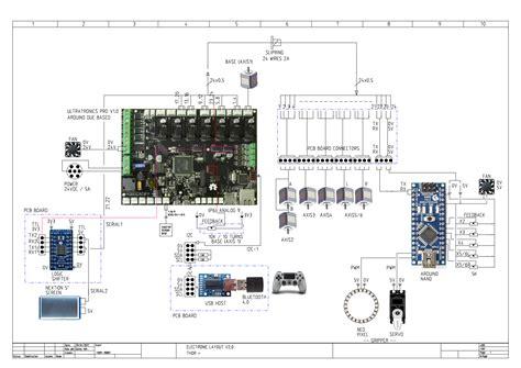 thor wiring diagram wiring diagram for motorhome