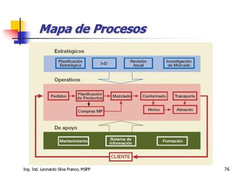 cadena de suministro big mac gesti 243 n de procesos industriales