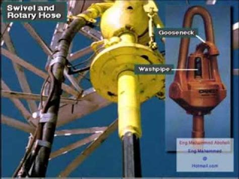 oil & gas kelly & rotary table youtube