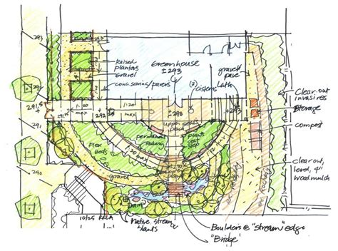 how to draw architectural plans how to draw architectural landscape design compositions