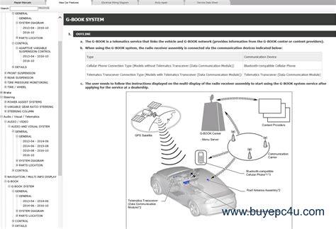 lexus is200t is250 repair manual 04 2013 download lexus is200t is250 repair manual pdf 04 2013