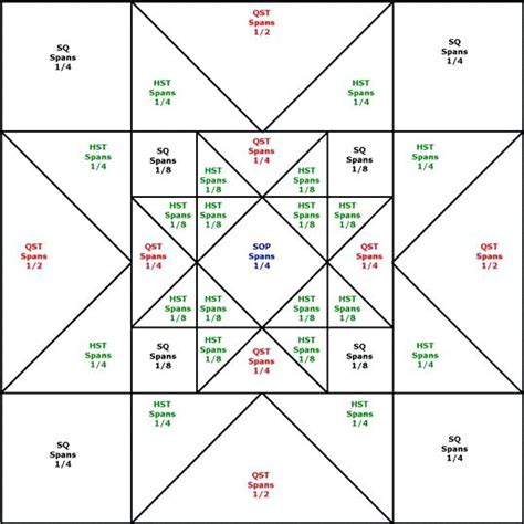 quilt pattern diagrams star pattern quilts co nnect me